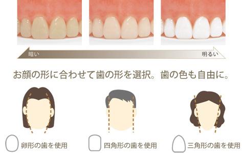歯・歯茎の色を選べる